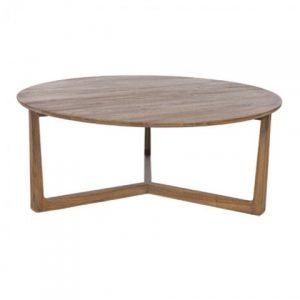 Height Of A Coffee Table Best Imagefact Co